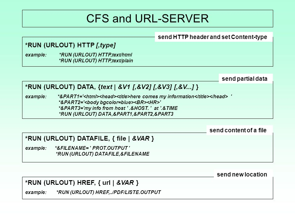 CFS and URL-SERVER *RUN (URLOUT) HTTP [,type]